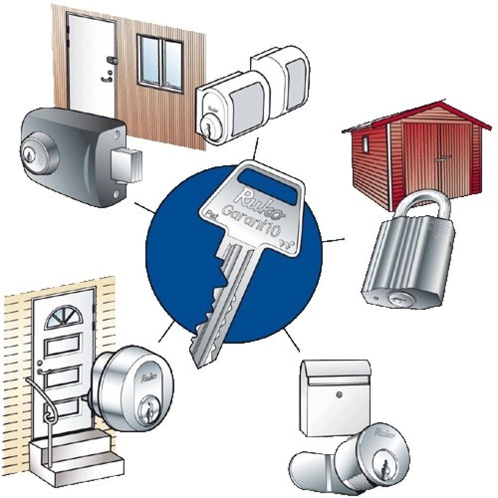 Omlægning/omkodning af egne cylindre / låse / hængelåse på værksted